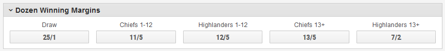 Rugby Betting Odds